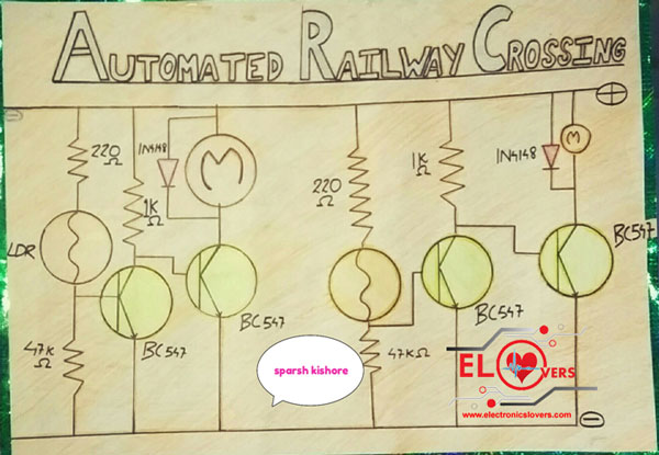 Automated railway crossing system